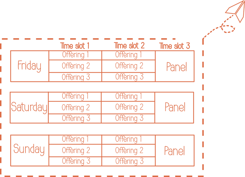 Schedule outline: Friday to Sunday with 2 time slots featuring 3 offerings each and a concluding panel each day